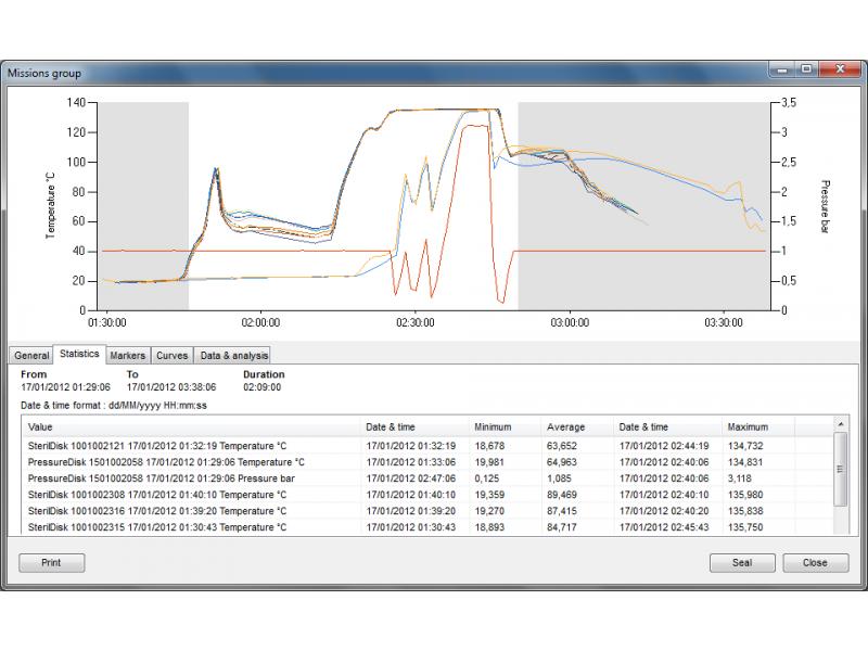 Nuova versione software di convalida autoclavi TS Managwer
