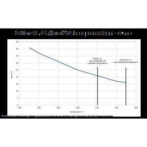 Protezione termica 1 per S-Micro XL / S-MicroW XL gallery 0