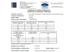 Calibration certificate of humidity