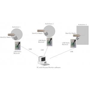 Process Monitor Pro gallery 4