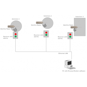 Process Monitor Pro gallery 0