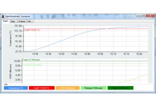 Process Monitor Lite