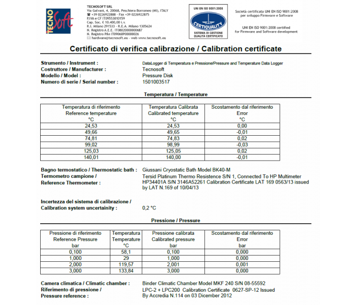 Calibration certificate of pressure