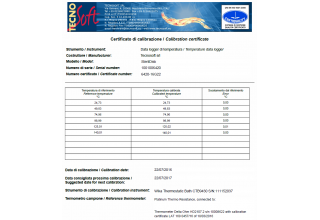 Calibration certificate for high temperatures