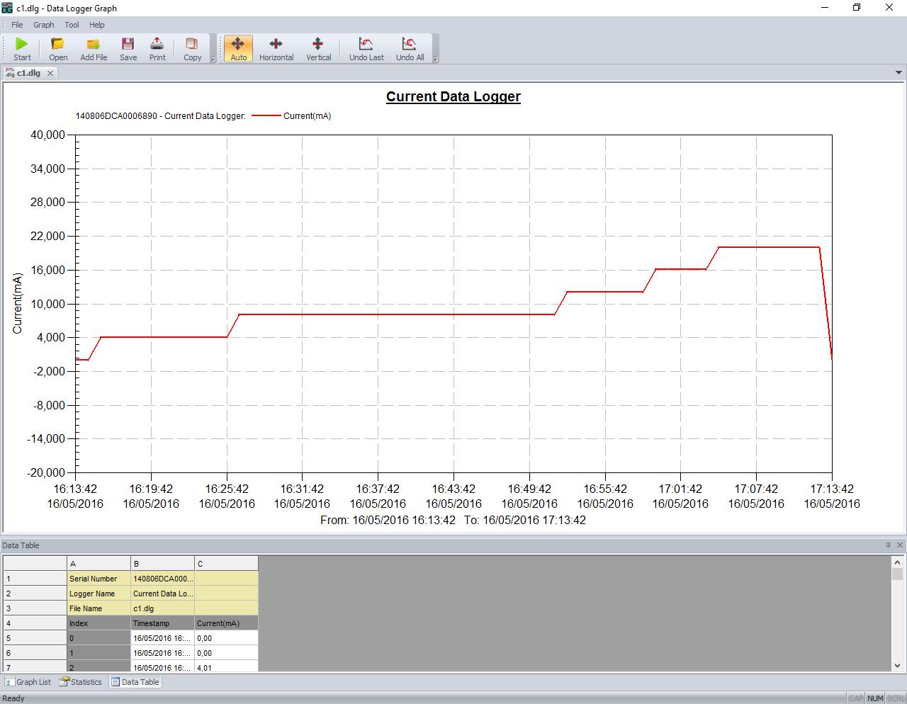 4 20 Ma Data Logger : Currusb l data logger di corrente ma tecnosoft