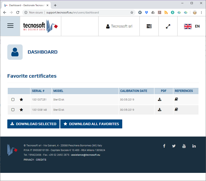 Tecnosoft Dashboard for Favorite Certificates